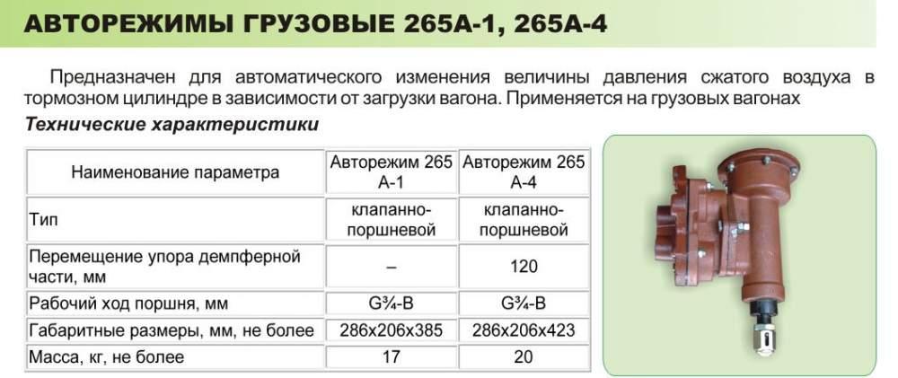 Авторежим 265А-1